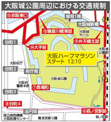 大阪国際女子マラソン規制2