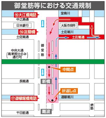 大阪国際女子マラソン規制4